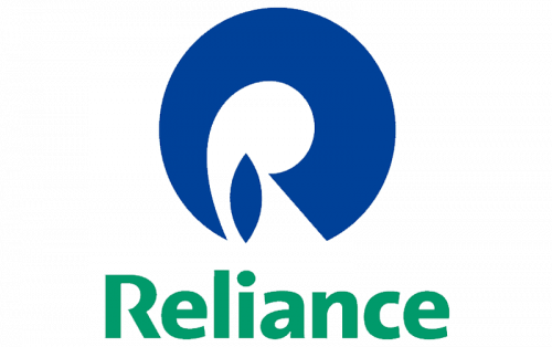 Reliance Industries Limited (RIL) Logo 1966