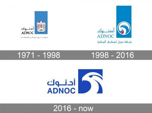 ADNOC Logo history