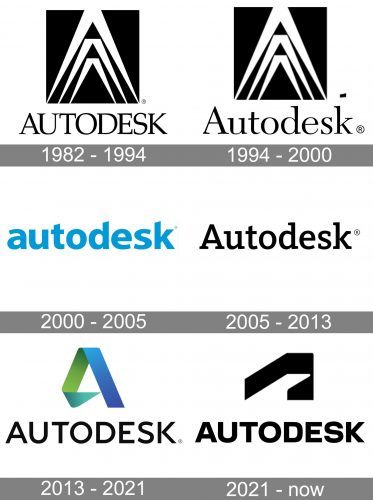 Autodesk Logo history