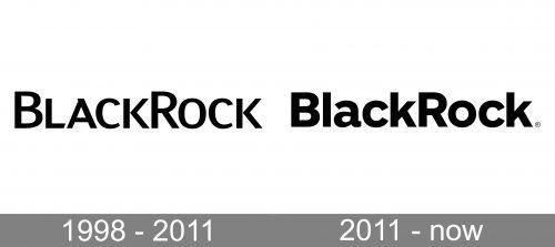 BlackRock Logo history