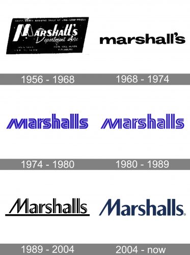 Marshalls Logo history