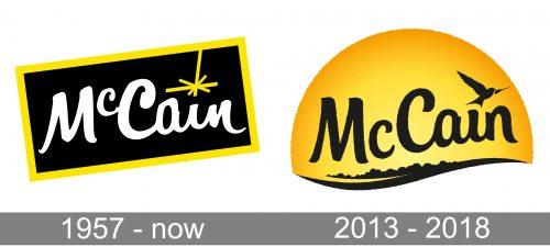 McCain Foods Logo history