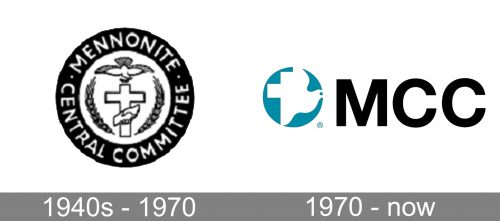 Mennonite Central Committee Logo history