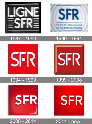 SFR Logo history