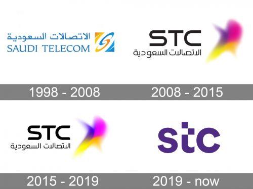 STC Logo history