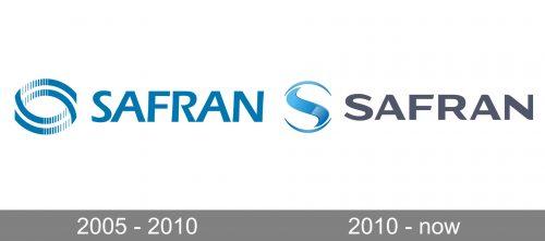 Safran Logo history