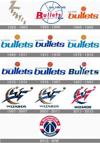 Washington Wizards Logo history