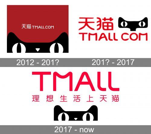 Tmaill Logo history